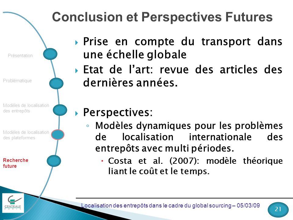 Problématique Recherche future Présentation Modèles de localisation des entrepôts 21 Localisation des entrepôts dans le cadre du global sourcing – 05/03/09 Conclusion et Perspectives Futures Prise en compte du transport dans une échelle globale Etat de lart: revue des articles des dernières années.