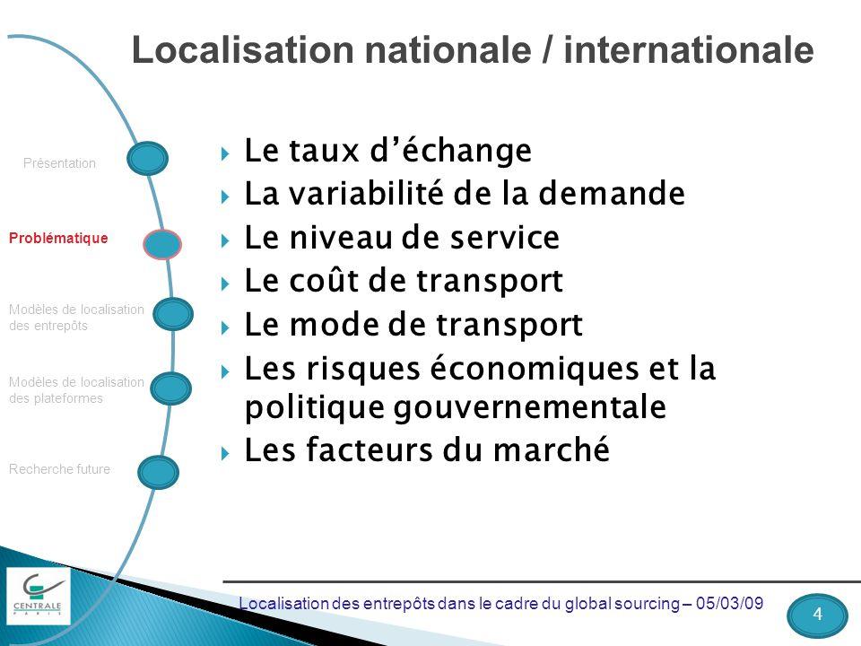 Présentation Recherche future Modèles de localisation des plateformes Modèles de localisation des entrepôts Problématique Localisation nationale / int
