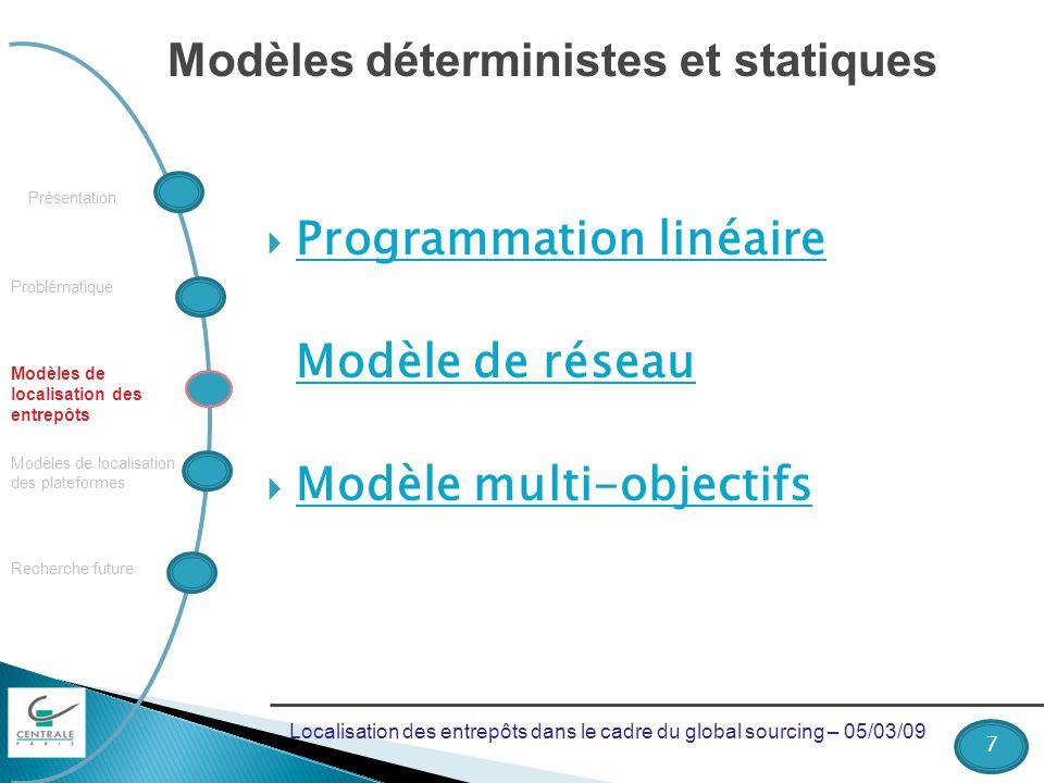 Problématique Recherche future Modèles de localisation des plateformes Modèles de localisation des entrepôts Présentation Modèles déterministes et statiques Programmation linéaire Modèle de réseau Modèle multi-objectifs 7 Localisation des entrepôts dans le cadre du global sourcing – 05/03/09