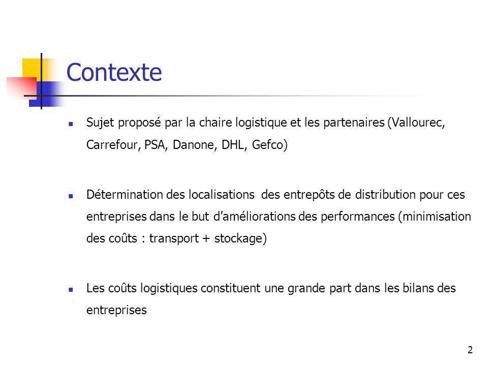 2 Contexte Sujet proposé par la chaire logistique et les partenaires (Vallourec, Carrefour, PSA, Danone, DHL, Gefco) Détermination des localisations d