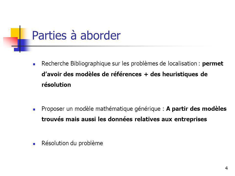 4 Parties à aborder Recherche Bibliographique sur les problèmes de localisation : permet davoir des modèles de références + des heuristiques de résolu