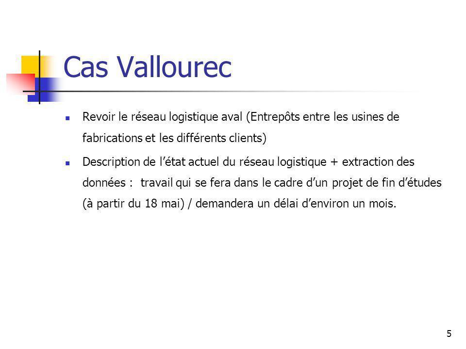 5 Cas Vallourec Revoir le réseau logistique aval (Entrepôts entre les usines de fabrications et les différents clients) Description de létat actuel du