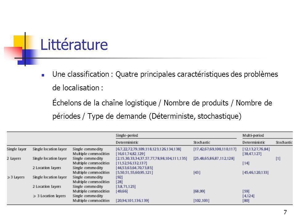 7 Littérature Une classification : Quatre principales caractéristiques des problèmes de localisation : Échelons de la chaîne logistique / Nombre de pr