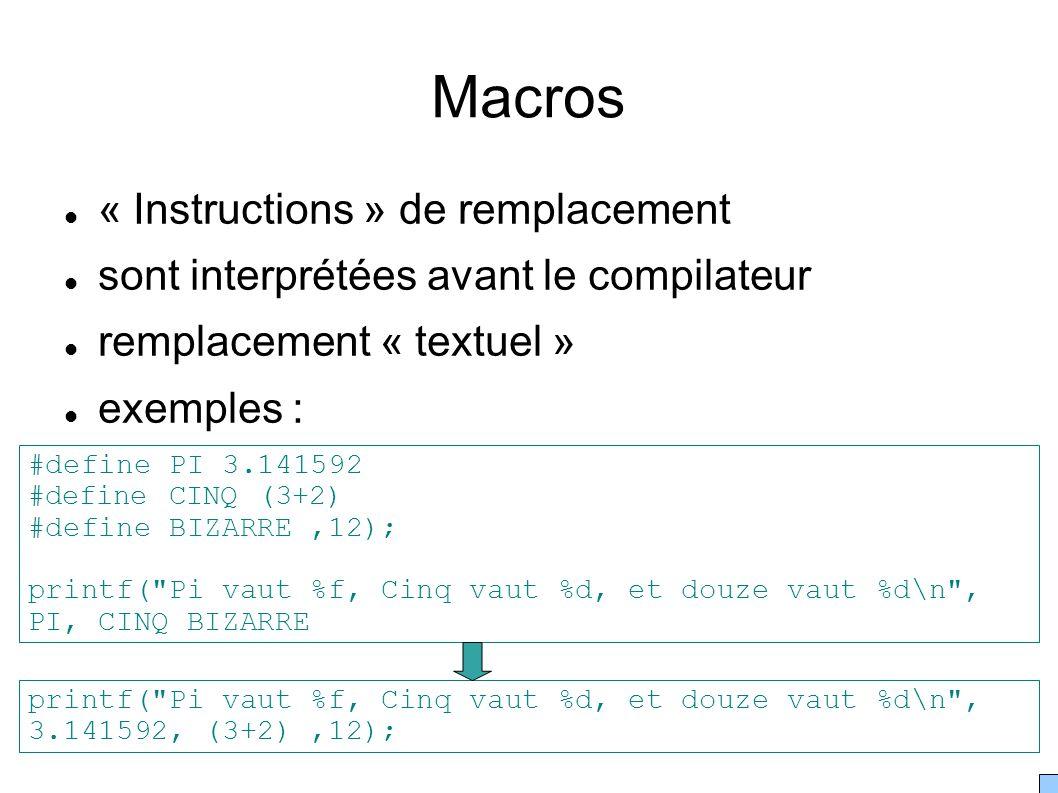 Macros « Instructions » de remplacement sont interprétées avant le compilateur remplacement « textuel » exemples : #define PI 3.141592 #define CINQ (3+2) #define BIZARRE,12); printf( Pi vaut %f, Cinq vaut %d, et douze vaut %d\n , PI, CINQ BIZARRE printf( Pi vaut %f, Cinq vaut %d, et douze vaut %d\n , 3.141592, (3+2),12);
