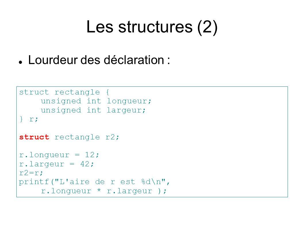 Les structures (2) Lourdeur des déclaration : struct rectangle { unsigned int longueur; unsigned intlargeur; } r; struct rectangle r2; r.longueur = 12; r.largeur = 42; r2=r; printf( L aire de r est %d\n , r.longueur * r.largeur );