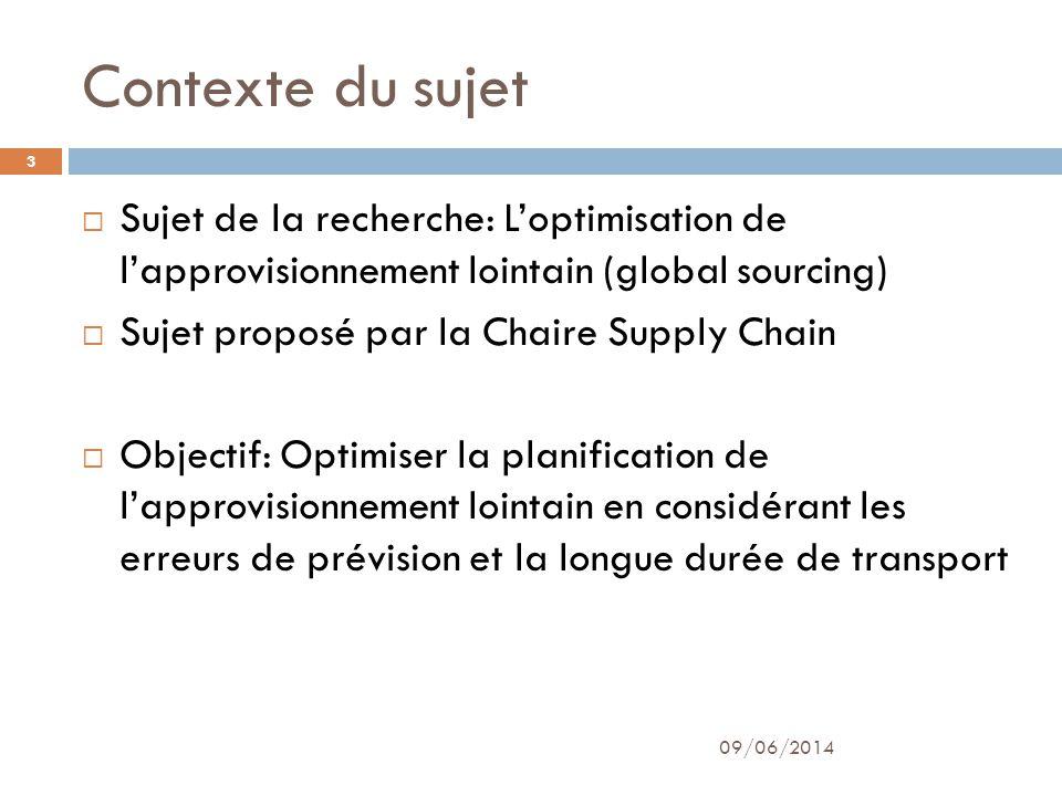 Contexte du sujet 09/06/2014 3 Sujet de la recherche: Loptimisation de lapprovisionnement lointain (global sourcing) Sujet proposé par la Chaire Suppl