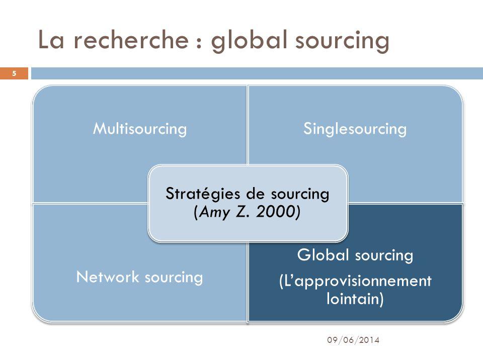 La recherche : global sourcing Les analyses qualitatives/stratégiques: Types de lentreprise (Frear et al.