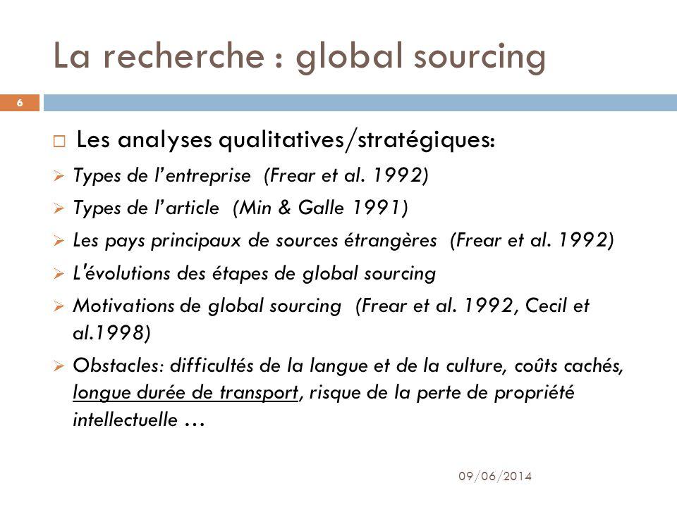 La recherche : global sourcing Les analyses qualitatives/stratégiques: Types de lentreprise (Frear et al. 1992) Types de larticle (Min & Galle 1991) L