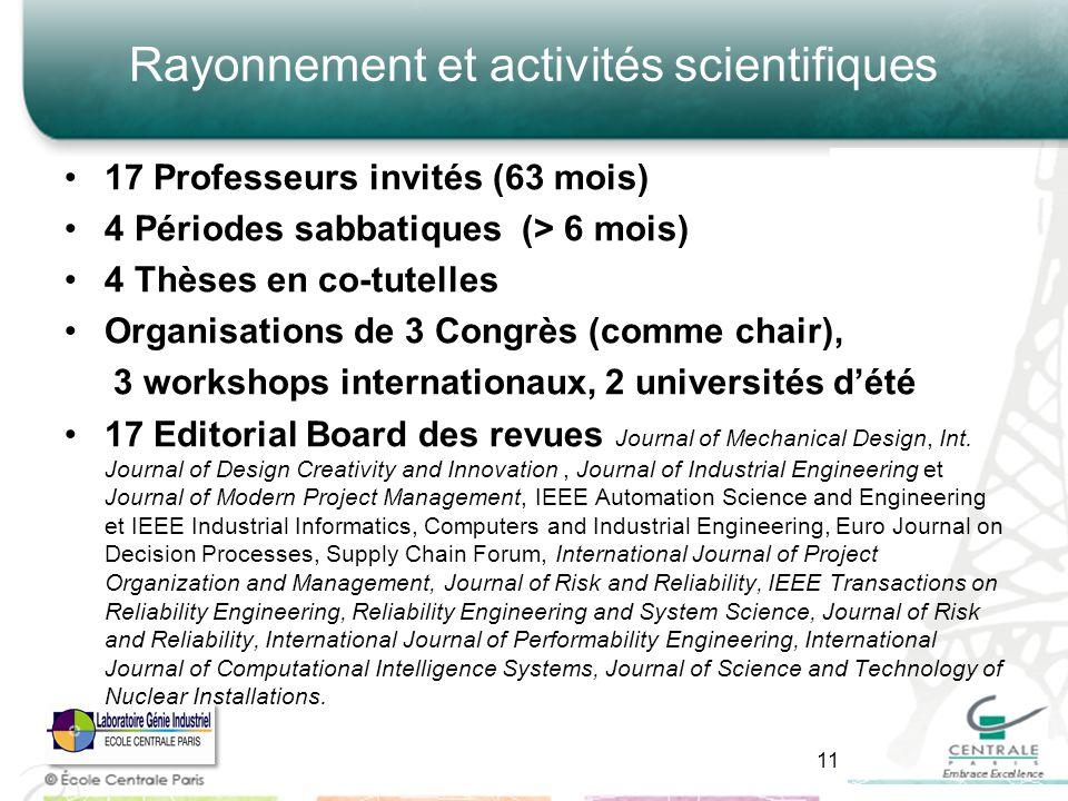 Rayonnement et activités scientifiques 17 Professeurs invités (63 mois) 4 Périodes sabbatiques (> 6 mois) 4 Thèses en co-tutelles Organisations de 3 C