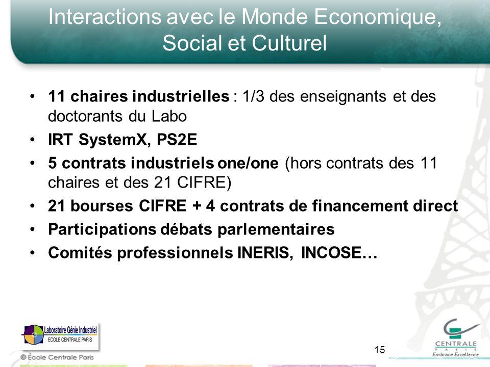 Interactions avec le Monde Economique, Social et Culturel 11 chaires industrielles : 1/3 des enseignants et des doctorants du Labo IRT SystemX, PS2E 5