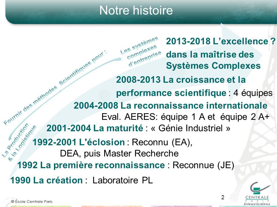 Notre histoire 1990 La création : Laboratoire PL 2013-2018 Lexcellence ? dans la maîtrise des Systèmes Complexes 2001-2004 La maturité : « Génie Indus