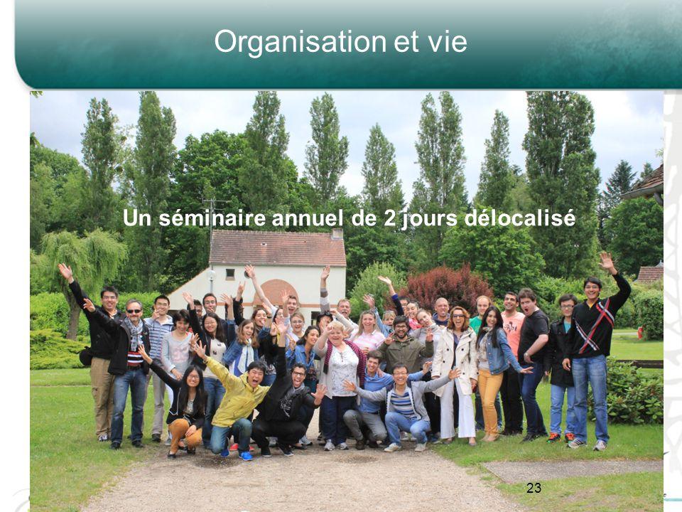 Organisation et vie 23 Un séminaire annuel de 2 jours délocalisé