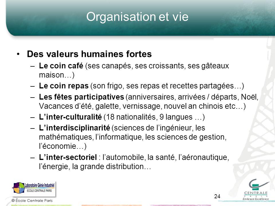 Organisation et vie Des valeurs humaines fortes –Le coin café (ses canapés, ses croissants, ses gâteaux maison…) –Le coin repas (son frigo, ses repas