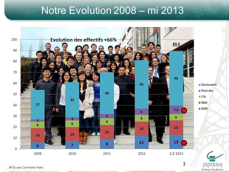 Notre Evolution 2008 – mi 2013 89,5 3