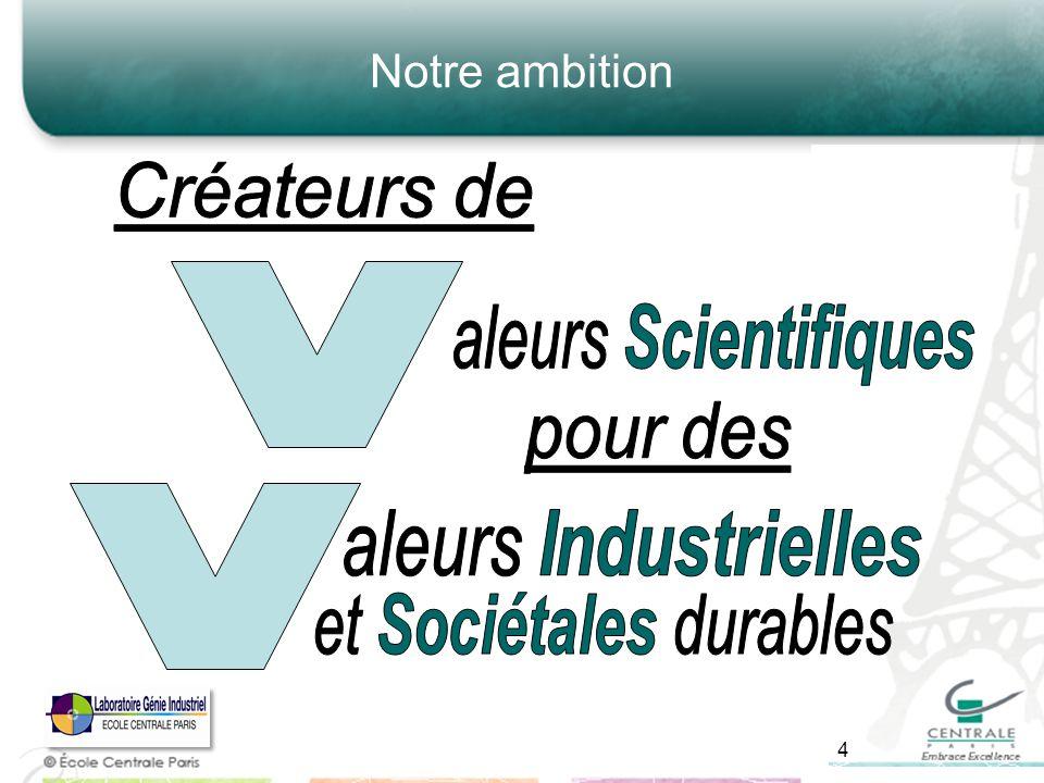 Notre ambition 4
