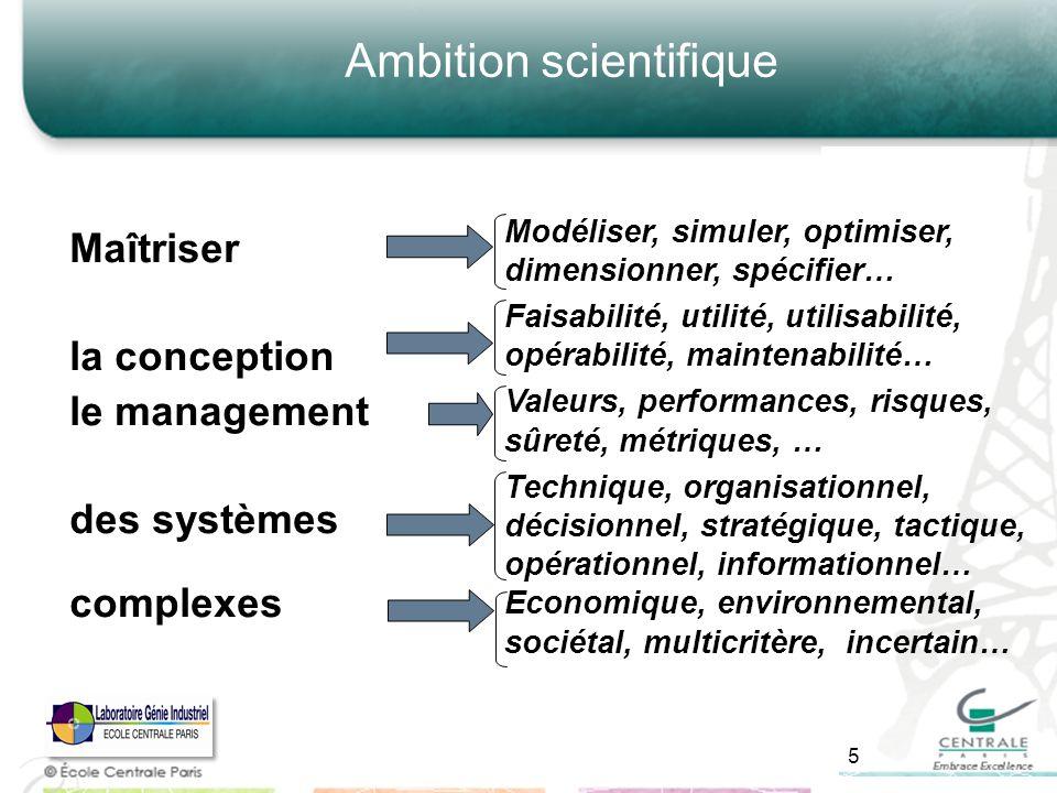 Ambition scientifique Maîtriser la conception le management des systèmes complexes Modéliser, simuler, optimiser, dimensionner, spécifier… Faisabilité