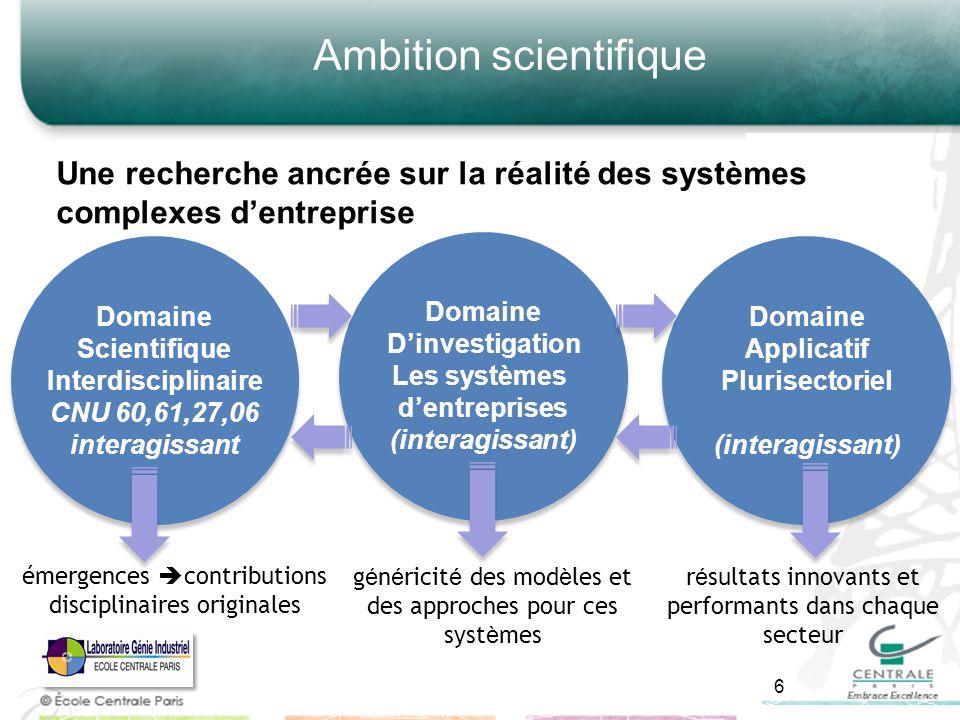Une recherche ancrée sur la réalité des systèmes complexes dentreprise Ambition scientifique g é n é ricit é des mod è les et des approches pour ces s