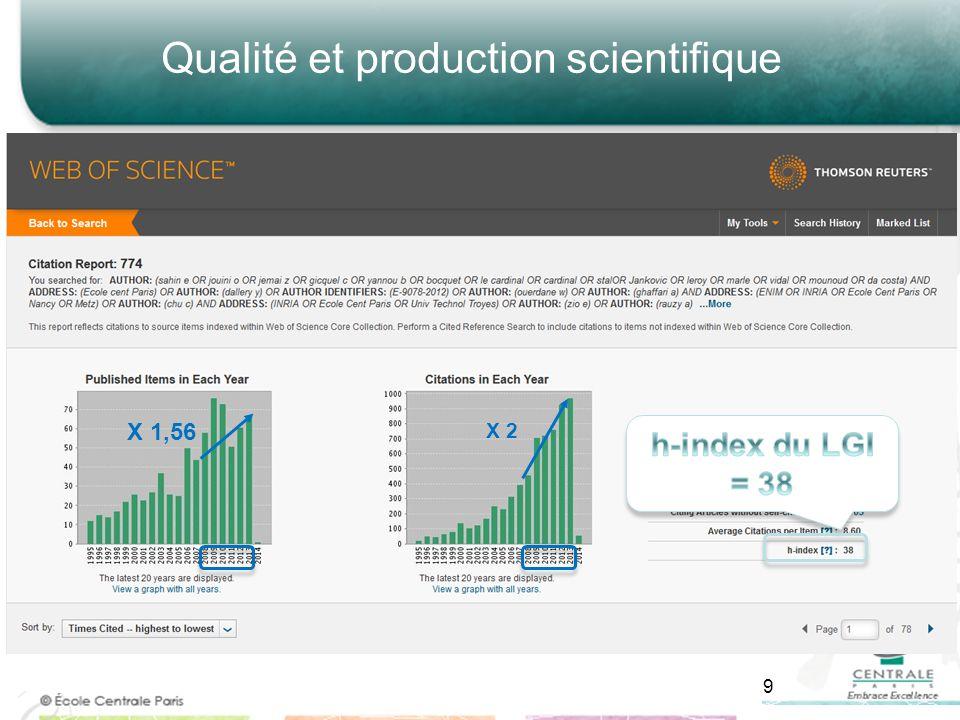 Qualité et production scientifique 14 ouvrages édités en temps que principal auteur et 56 chapitres dans dautres ouvrages (voir ci à côté).