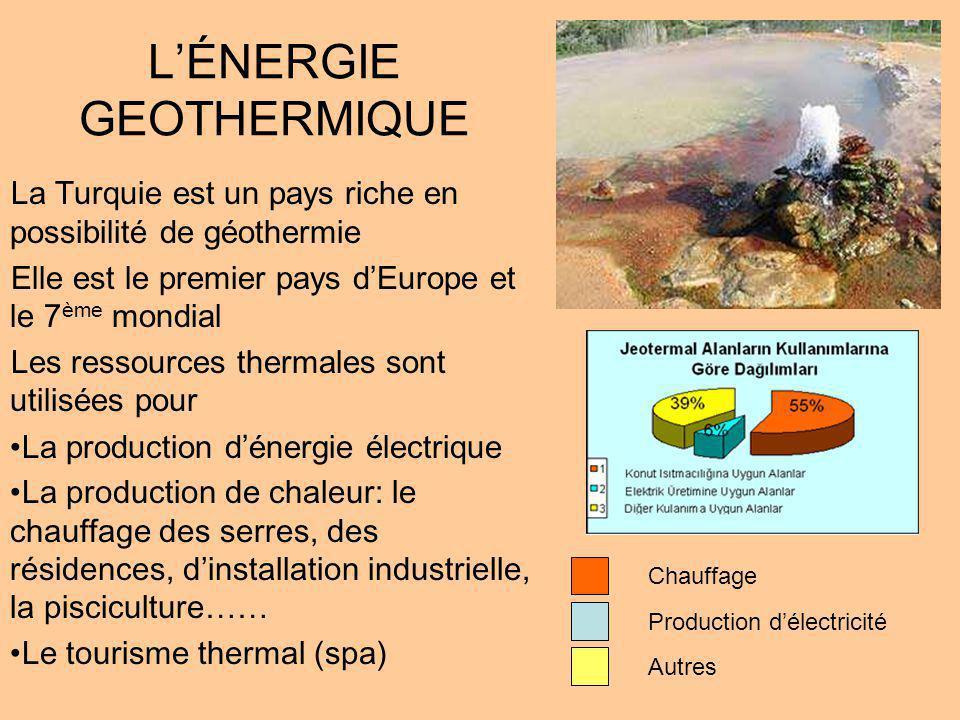 LÉNERGIE GEOTHERMIQUE La Turquie est un pays riche en possibilité de géothermie Elle est le premier pays dEurope et le 7 ème mondial Les ressources th