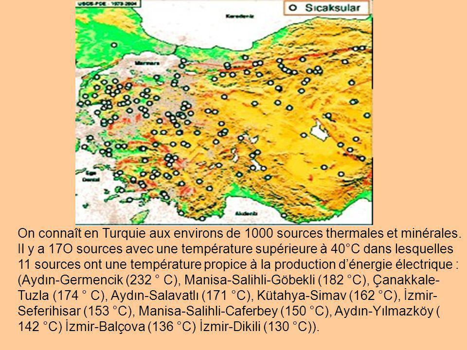 On connaît en Turquie aux environs de 1000 sources thermales et minérales. Il y a 17O sources avec une température supérieure à 40°C dans lesquelles 1