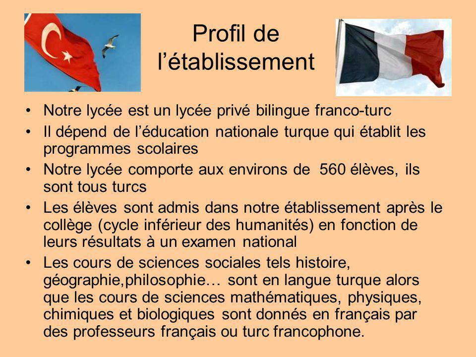 Profil de létablissement Notre lycée est un lycée privé bilingue franco-turc Il dépend de léducation nationale turque qui établit les programmes scola