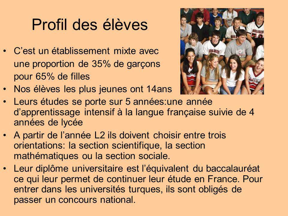 Profil des élèves Cest un établissement mixte avec une proportion de 35% de garçons pour 65% de filles Nos élèves les plus jeunes ont 14ans Leurs étud