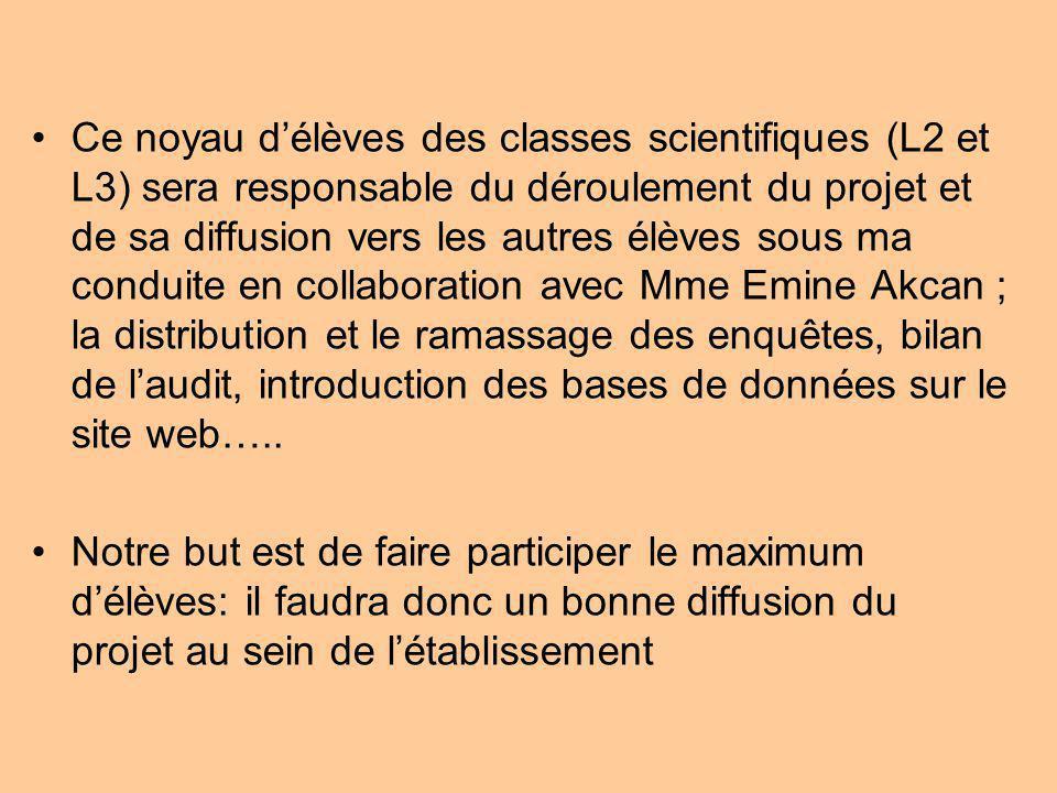 Ce noyau délèves des classes scientifiques (L2 et L3) sera responsable du déroulement du projet et de sa diffusion vers les autres élèves sous ma conduite en collaboration avec Mme Emine Akcan ; la distribution et le ramassage des enquêtes, bilan de laudit, introduction des bases de données sur le site web…..