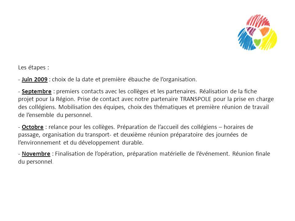 Les étapes : - Juin 2009 : choix de la date et première ébauche de lorganisation.
