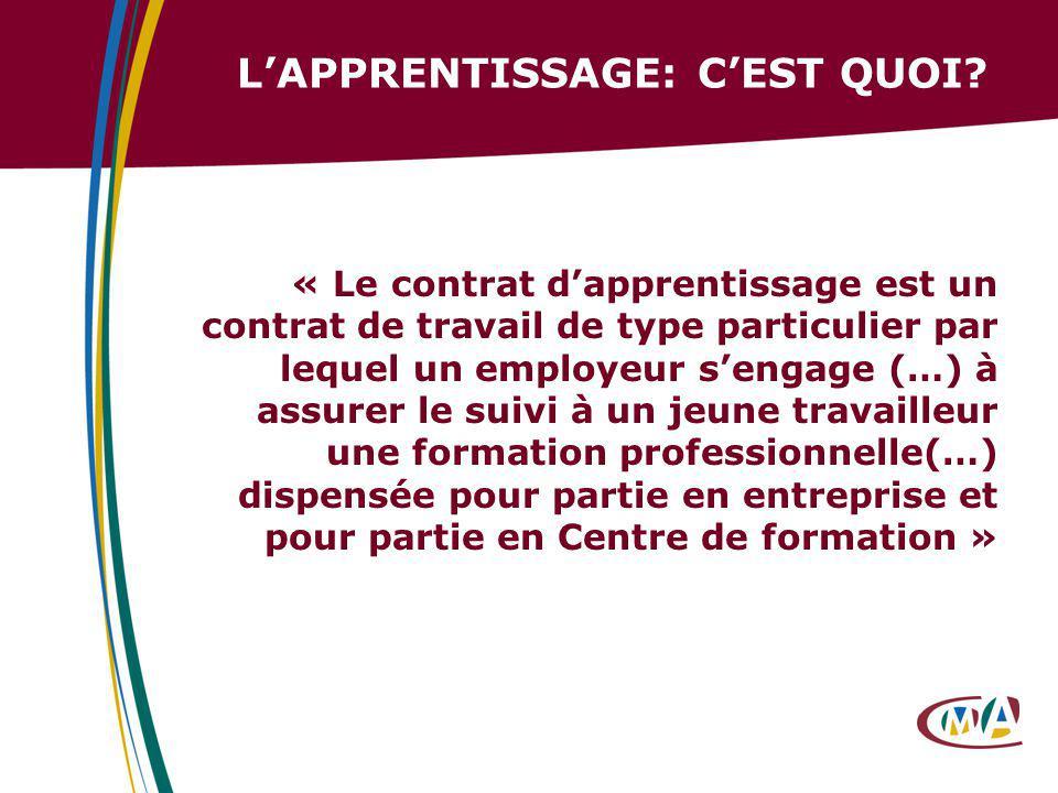 LAPPRENTISSAGE: CEST QUOI? « Le contrat dapprentissage est un contrat de travail de type particulier par lequel un employeur sengage (…) à assurer le