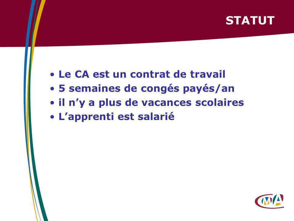 Le CA est un contrat de travail 5 semaines de congés payés/an il ny a plus de vacances scolaires Lapprenti est salarié STATUT