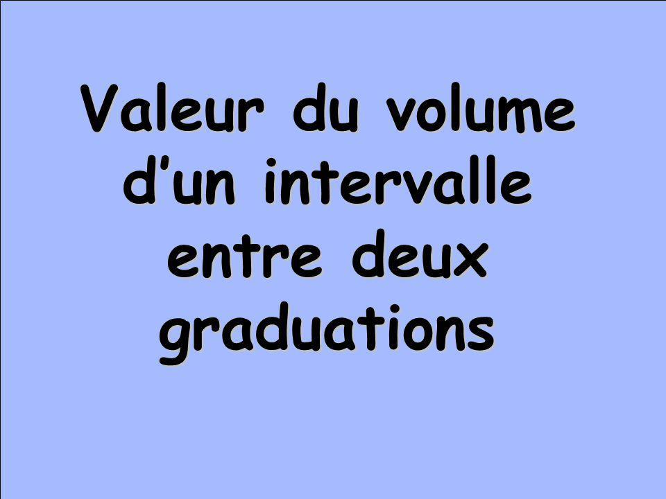 Valeur du volume dun intervalle entre deux graduations