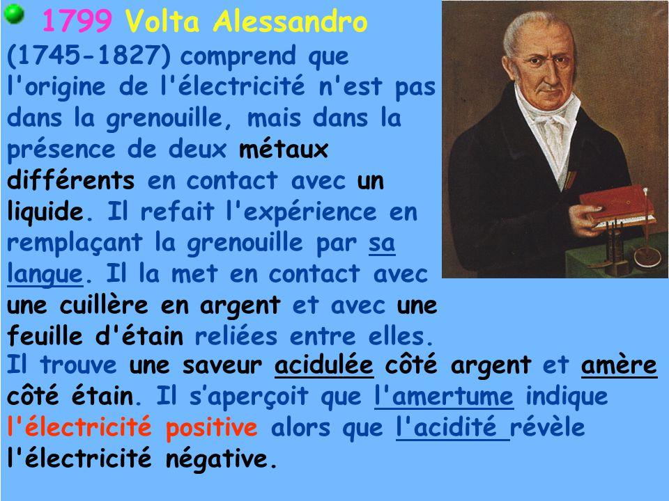 1799 Volta Alessandro (1745-1827) comprend que l'origine de l'électricité n'est pas dans la grenouille, mais dans la présence de deux métaux différent