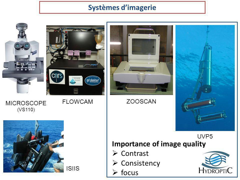 UVP5 Zooscan L Imaging device 150 µm – 10000µm C I LL 500 µm – 50000µm (>100µm) Free software suite : ZOOPROCESS – PLANKTON IDENTIFIER Fabrication des images