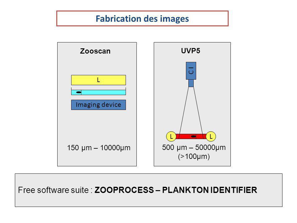 UVP5 Zooscan L Imaging device 150 µm – 10000µm C I LL 500 µm – 50000µm (>100µm) Free software suite : ZOOPROCESS – PLANKTON IDENTIFIER Fabrication des