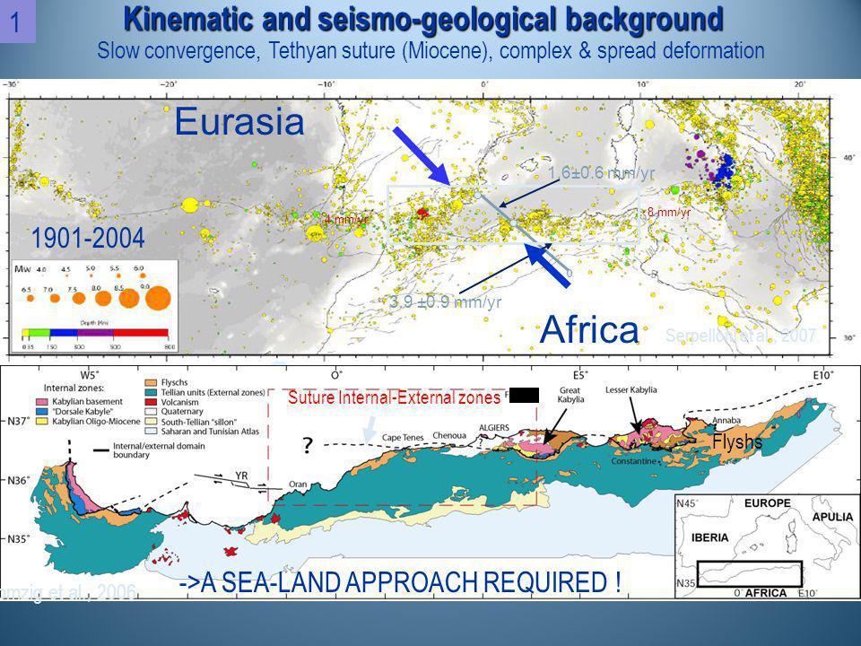 1.6±0.6 mm/yr 3.9 ±0.9 mm/yr Serpelloni et al., 2007 Eurasia Africa 1901-2004 Suture Internal-External zones ->A SEA-LAND APPROACH REQUIRED ! Flyshs D