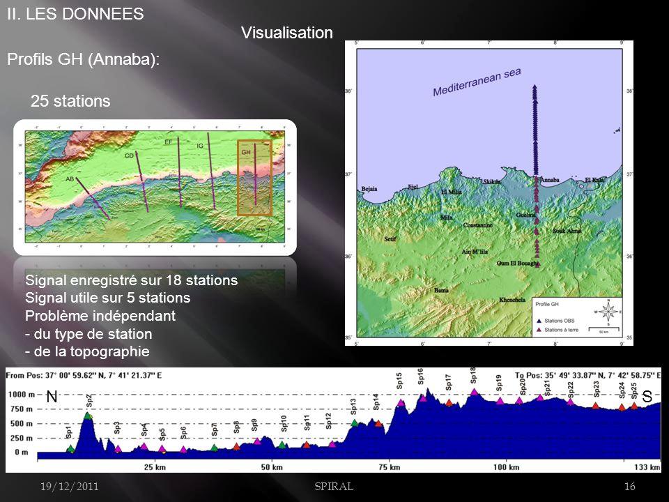 Profils GH (Annaba): 25 stations 19/12/2011SPIRAL16 II.