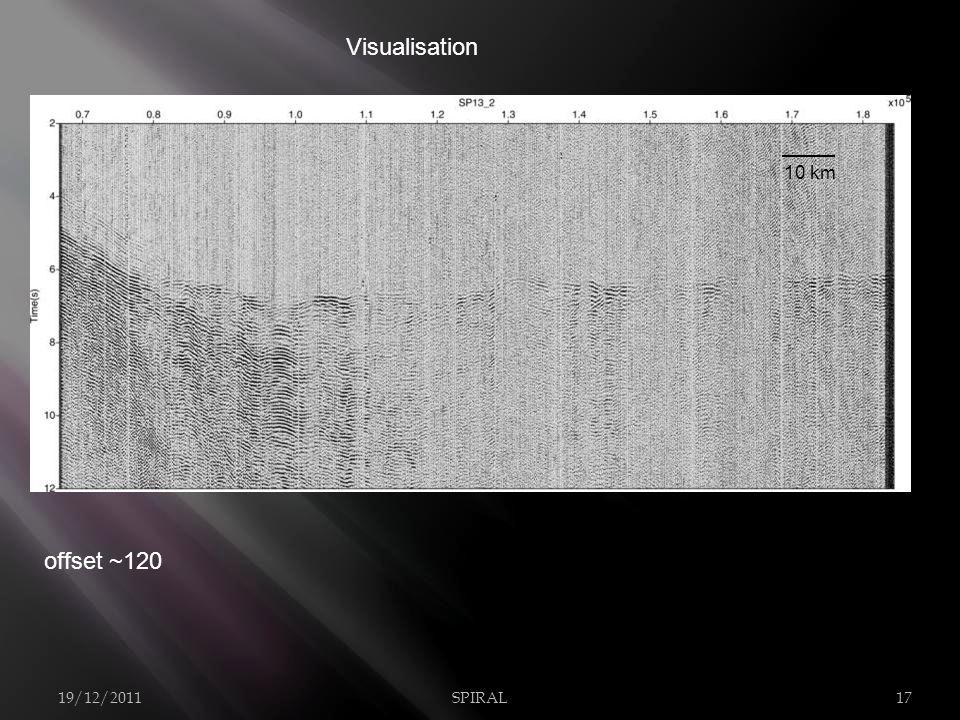 19/12/2011SPIRAL17 Visualisation offset ~120 10 km