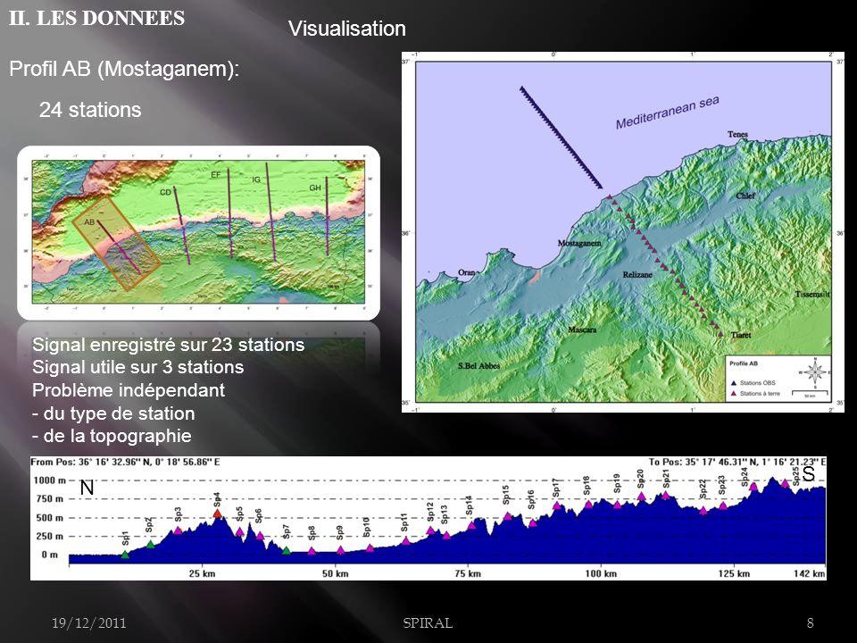 19/12/2011SPIRAL9 Profil AB (Mostaganem): 3. LES DONNEES Visualisation Offset ~15 km 5 km