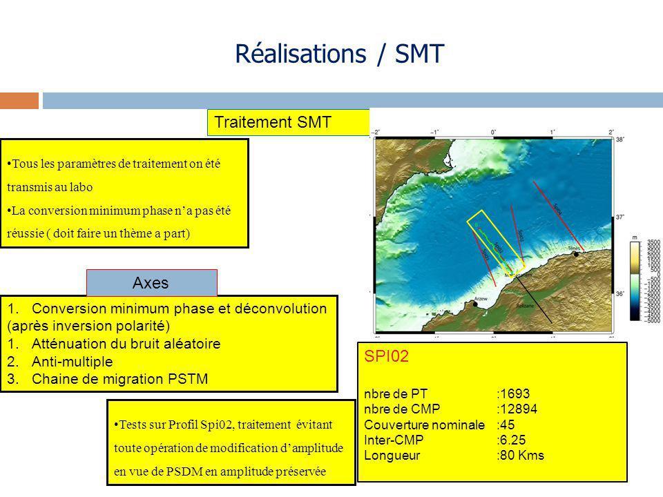 Réalisations / SMT Traitement SMT Tous les paramètres de traitement on été transmis au labo La conversion minimum phase na pas été réussie ( doit fair