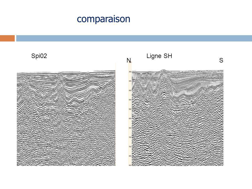 Spi02Ligne SH comparaison SN