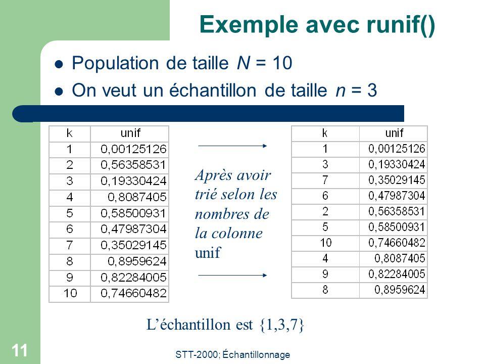STT-2000; Échantillonnage 11 Exemple avec runif() Population de taille N = 10 On veut un échantillon de taille n = 3 Après avoir trié selon les nombres de la colonne unif Léchantillon est {1,3,7}