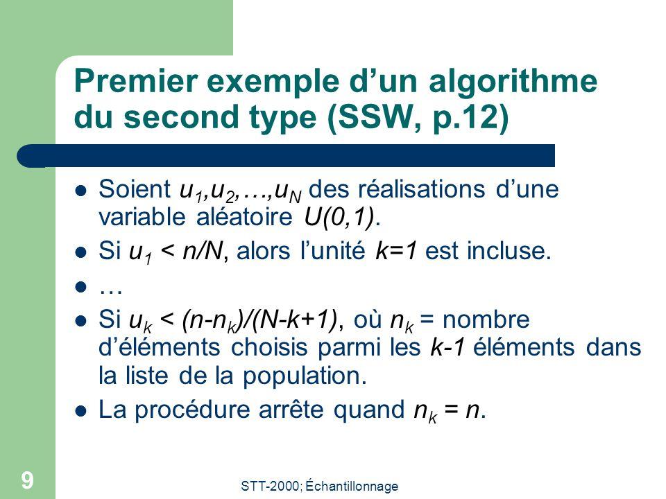 STT-2000; Échantillonnage 9 Premier exemple dun algorithme du second type (SSW, p.12) Soient u 1,u 2,…,u N des réalisations dune variable aléatoire U(0,1).