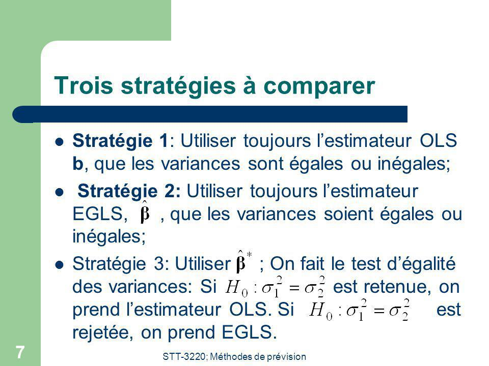 STT-3220; Méthodes de prévision 7 Trois stratégies à comparer Stratégie 1: Utiliser toujours lestimateur OLS b, que les variances sont égales ou inégales; Stratégie 2: Utiliser toujours lestimateur EGLS,, que les variances soient égales ou inégales; Stratégie 3: Utiliser ; On fait le test dégalité des variances: Si est retenue, on prend lestimateur OLS.