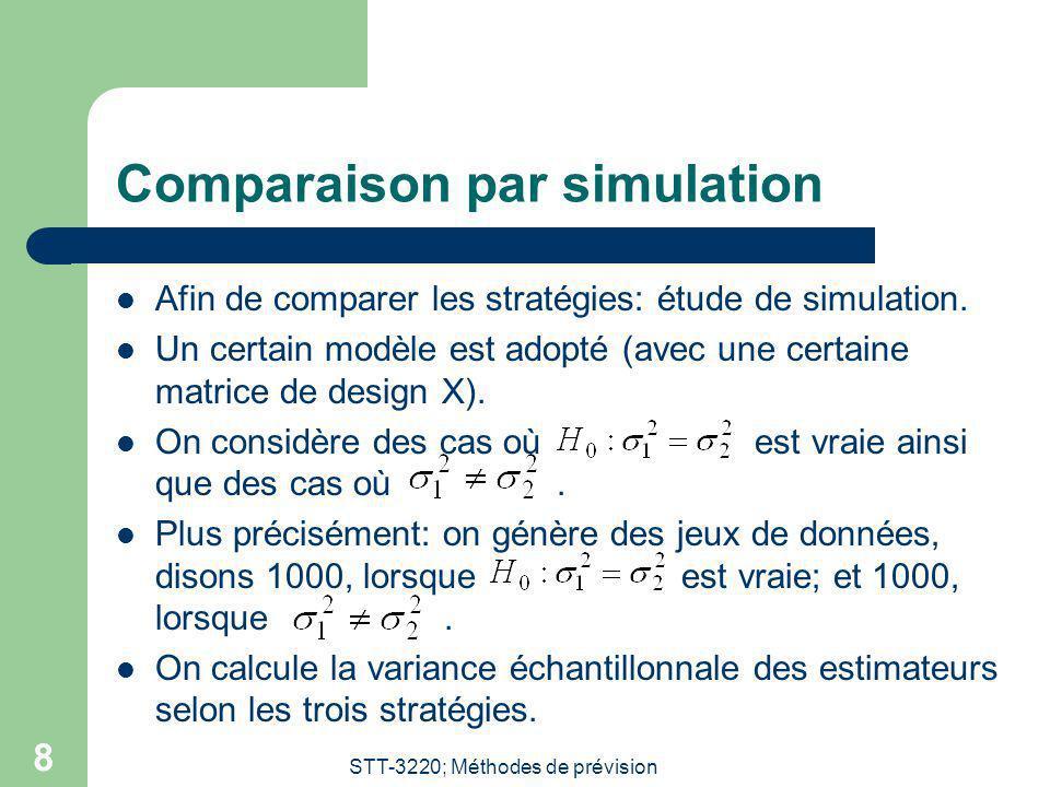 STT-3220; Méthodes de prévision 8 Comparaison par simulation Afin de comparer les stratégies: étude de simulation.