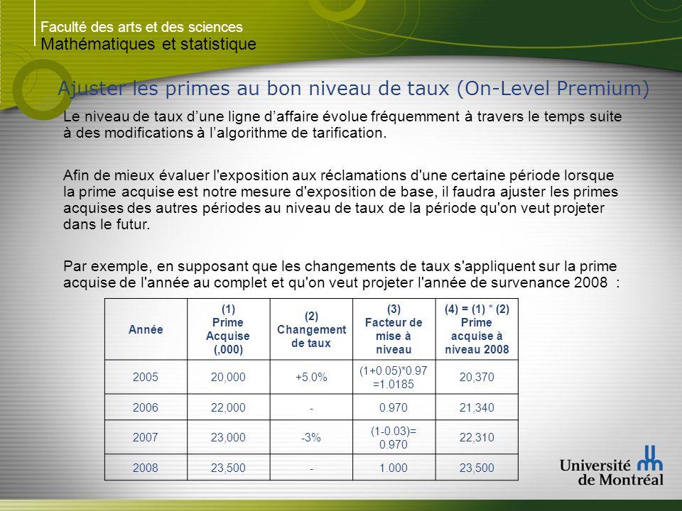 Faculté des arts et des sciences Mathématiques et statistique Ajuster les primes au bon niveau de taux (On-Level Premium) Le niveau de taux dune ligne daffaire évolue fréquemment à travers le temps suite à des modifications à lalgorithme de tarification.