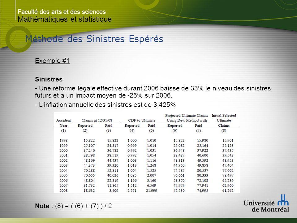 Faculté des arts et des sciences Mathématiques et statistique Méthode des Sinistres Espérés Exemple #1 Sinistres - Une réforme légale effective durant 2006 baisse de 33% le niveau des sinistres futurs et a un impact moyen de -25% sur 2006.