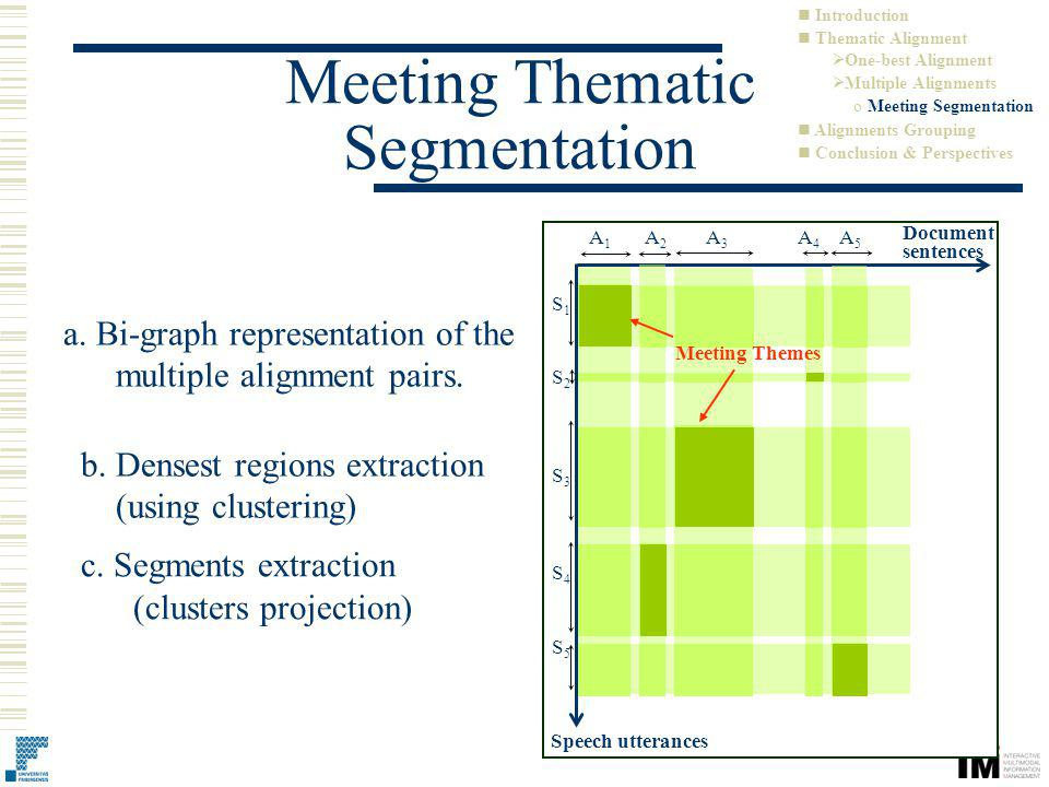Document sentences Speech utterances a.Bi-graph representation of the multiple alignment pairs.
