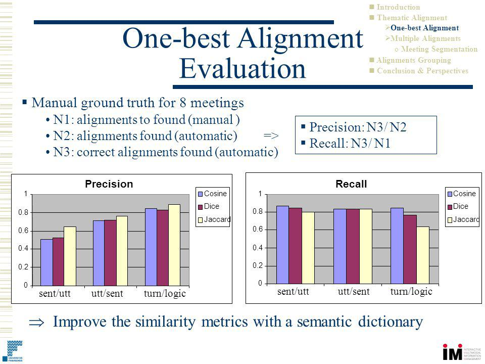 One-best Alignment Evaluation Precision: N3/ N2 Recall: N3/ N1 Precision 0 0.2 0.4 0.6 0.8 1 sent/uttutt/sentturn/logic Cosine Dice Jaccard Recall 0 0.2 0.4 0.6 0.8 1 sent/uttutt/sentturn/logic Cosine Dice Jaccard Improve the similarity metrics with a semantic dictionary Introduction Thematic Alignment One-best Alignment Multiple Alignments o Meeting Segmentation Alignments Grouping Conclusion & Perspectives Manual ground truth for 8 meetings N1: alignments to found (manual ) N2: alignments found (automatic) => N3: correct alignments found (automatic)