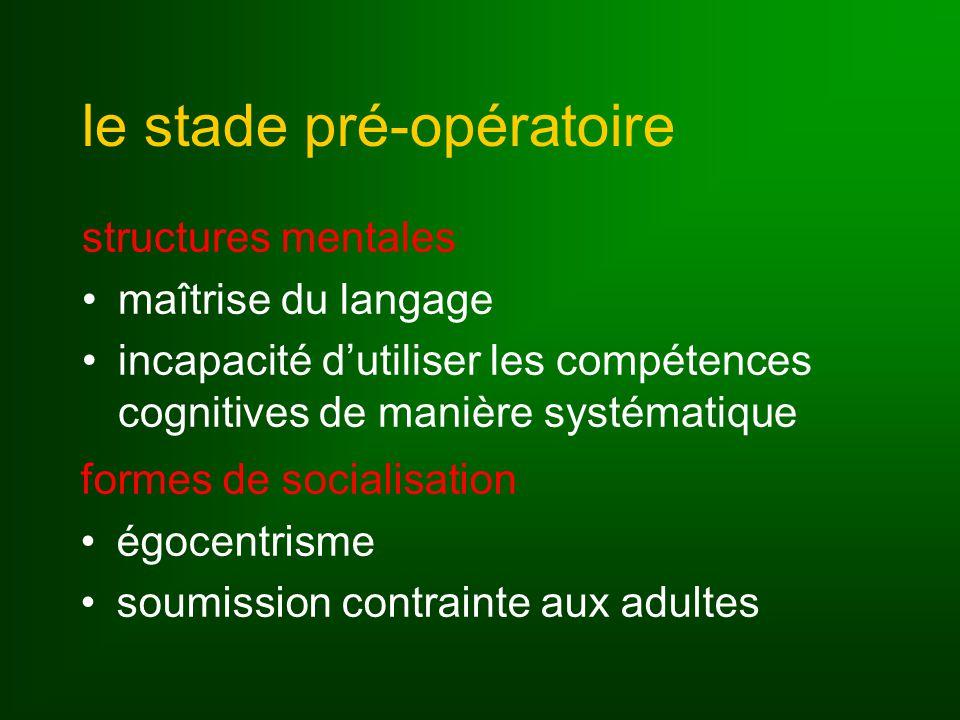 le stade pré-opératoire structures mentales maîtrise du langage incapacité dutiliser les compétences cognitives de manière systématique formes de socialisation égocentrisme soumission contrainte aux adultes