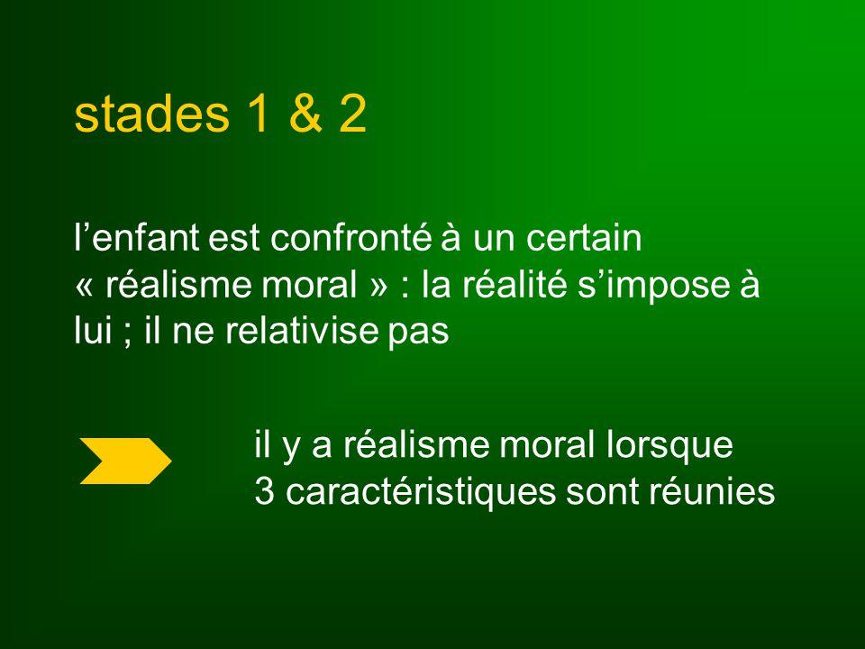 stades 1 & 2 lenfant est confronté à un certain « réalisme moral » : la réalité simpose à lui ; il ne relativise pas il y a réalisme moral lorsque 3 caractéristiques sont réunies